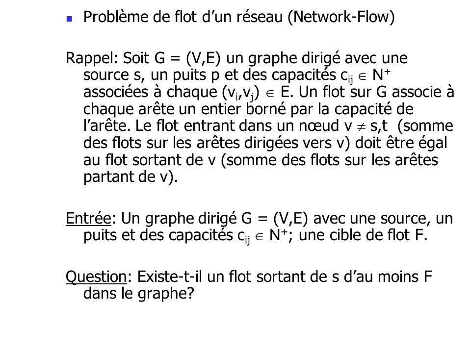 Problème de flot dun réseau (Network-Flow) Rappel: Soit G = (V,E) un graphe dirigé avec une source s, un puits p et des capacités c ij N + associées à