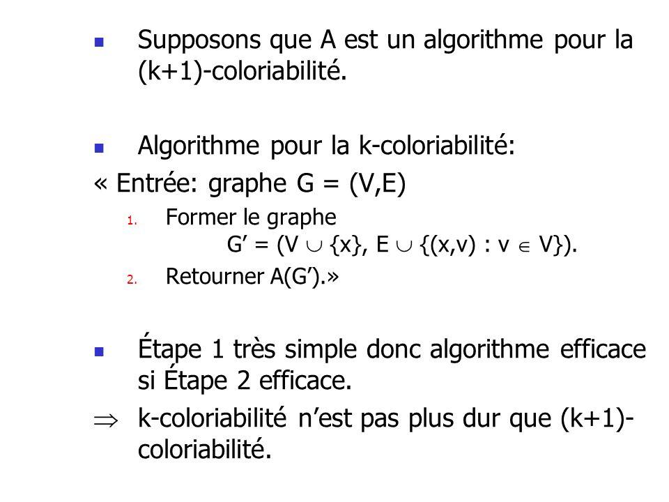 Supposons que A est un algorithme pour la (k+1)-coloriabilité. Algorithme pour la k-coloriabilité: « Entrée: graphe G = (V,E) 1. Former le graphe G =