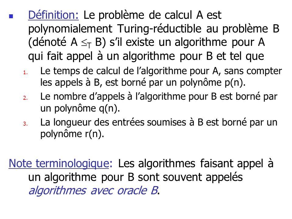 Définition: Le problème de calcul A est polynomialement Turing-réductible au problème B (dénoté A T B) sil existe un algorithme pour A qui fait appel