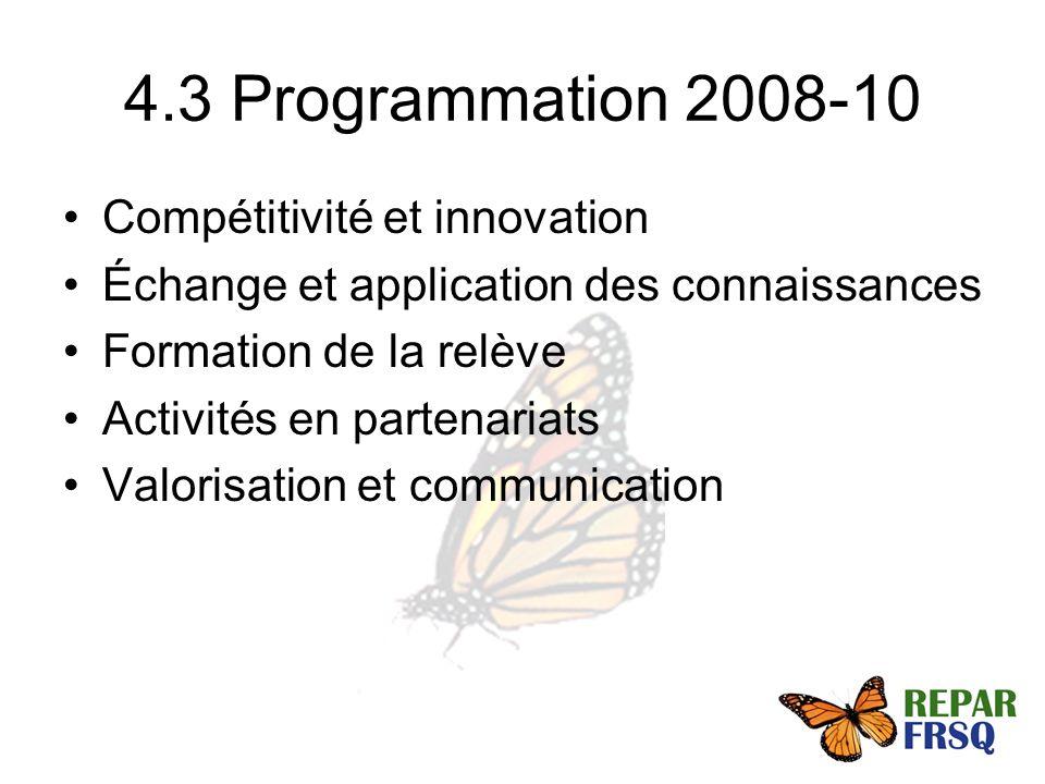 4.3 Programmation 2008-10 Compétitivité et innovation Échange et application des connaissances Formation de la relève Activités en partenariats Valorisation et communication