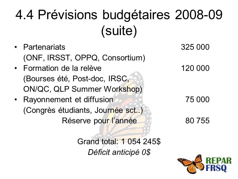 4.4 Prévisions budgétaires 2008-09 (suite) Partenariats325 000 (ONF, IRSST, OPPQ, Consortium) Formation de la relève120 000 (Bourses été, Post-doc, IRSC, ON/QC, QLP Summer Workshop) Rayonnement et diffusion 75 000 (Congrès étudiants, Journée sct..) Réserve pour lannée 80 755 Grand total: 1 054 245$ Déficit anticipé 0$