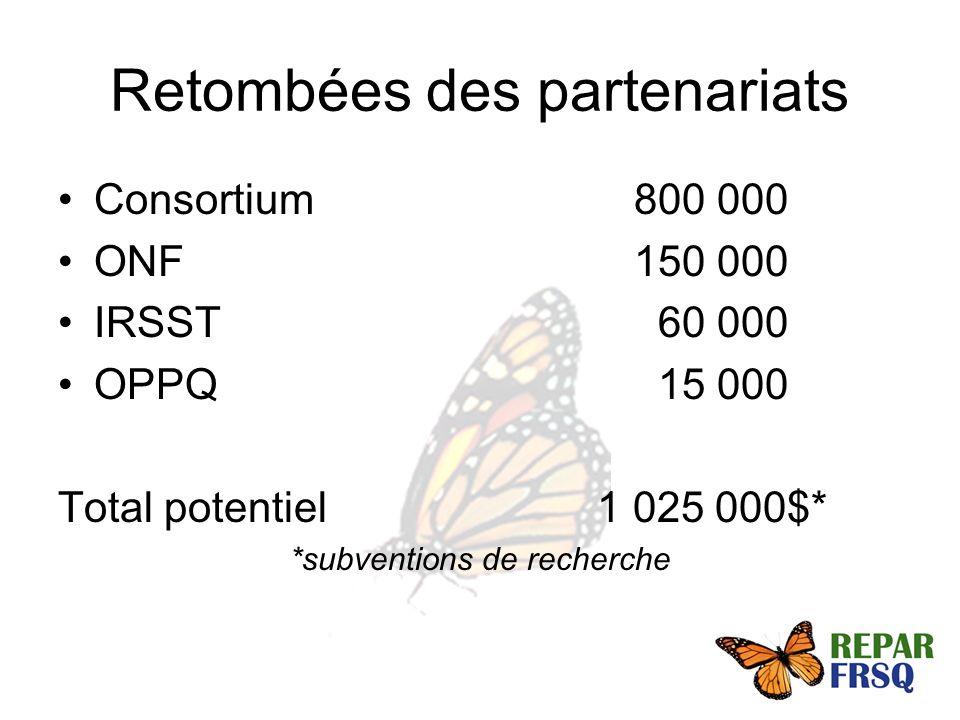 Retombées des partenariats Consortium 800 000 ONF150 000 IRSST 60 000 OPPQ 15 000 Total potentiel 1 025 000$* *subventions de recherche