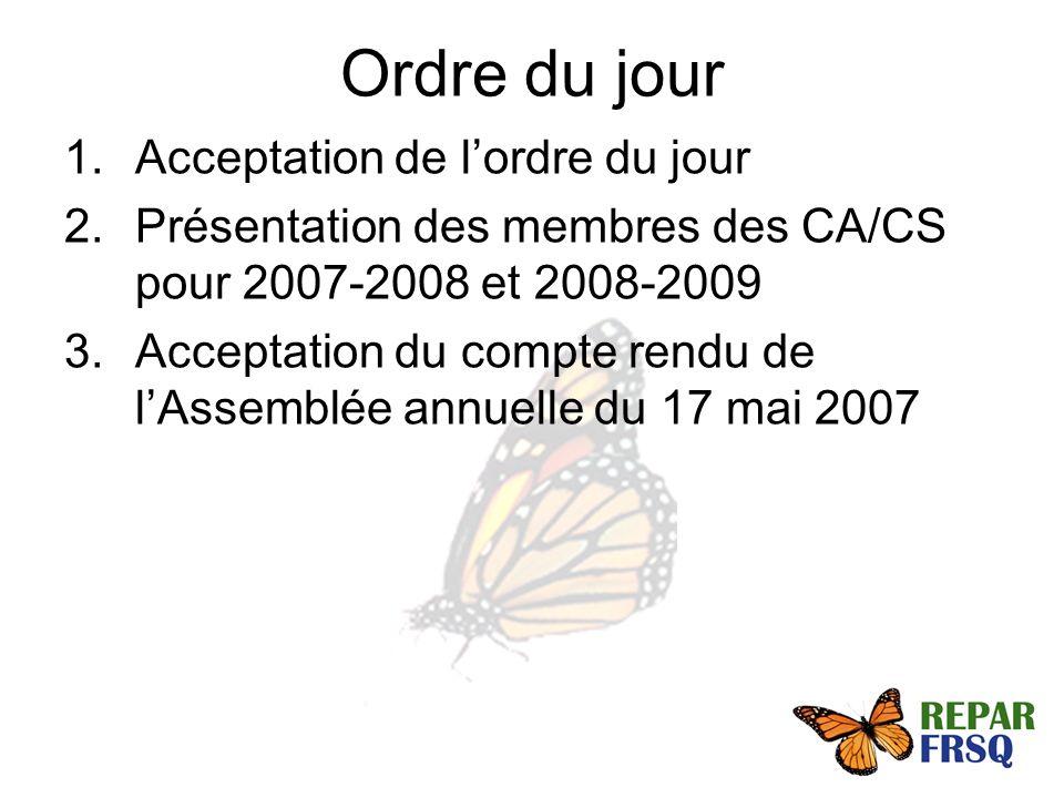 Ordre du jour 1.Acceptation de lordre du jour 2.Présentation des membres des CA/CS pour 2007-2008 et 2008-2009 3.Acceptation du compte rendu de lAssemblée annuelle du 17 mai 2007
