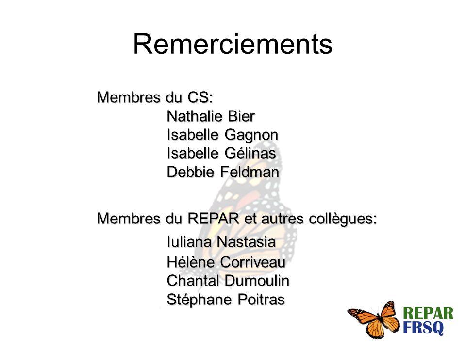 Membres du CS: Nathalie Bier Isabelle Gagnon Isabelle Gélinas Debbie Feldman Membres du REPAR et autres collègues: Iuliana Nastasia Hélène Corriveau Chantal Dumoulin Stéphane Poitras Remerciements