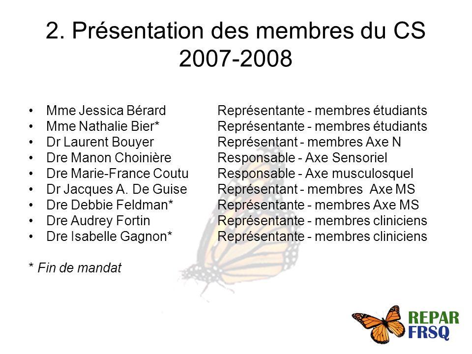 Mme Jessica BérardReprésentante - membres étudiants Mme Nathalie Bier*Représentante - membres étudiants Dr Laurent BouyerReprésentant - membres Axe N Dre Manon ChoinièreResponsable - Axe Sensoriel Dre Marie-France CoutuResponsable - Axe musculosquel Dr Jacques A.