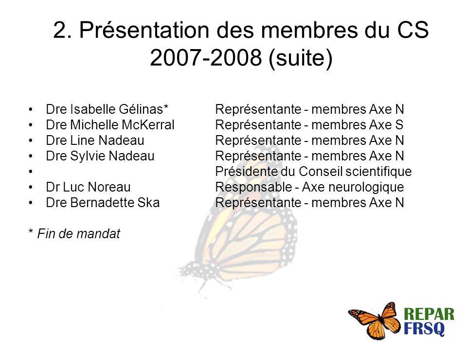 4.5 Dossier traumatologie Luc Noreau Échanges étudiants ONF/REPAR Financement déquipes ONF/REPAR États généraux de la recherche Groupe de travail - priorités de recherche Consortium de recherche QC Fondation RH, Gouv QC, APQ et REPAR