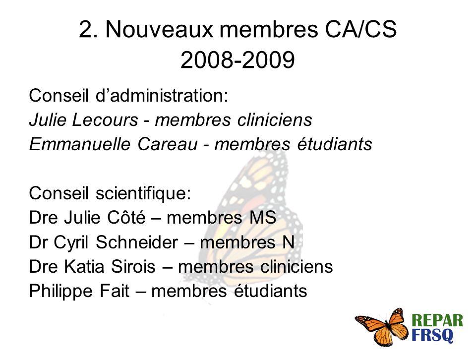 2. Nouveaux membres CA/CS 2008-2009 Conseil dadministration: Julie Lecours - membres cliniciens Emmanuelle Careau - membres étudiants Conseil scientif