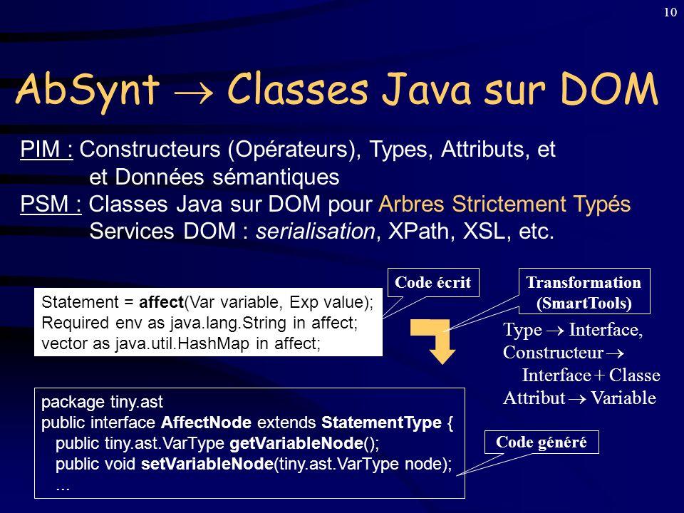 9 Modèle de Données : AbSynt Programme AST (arbre de syntaxe abstraite) Pourquoi un nouveau Formalisme ? Avoir un format de Description de Structure d