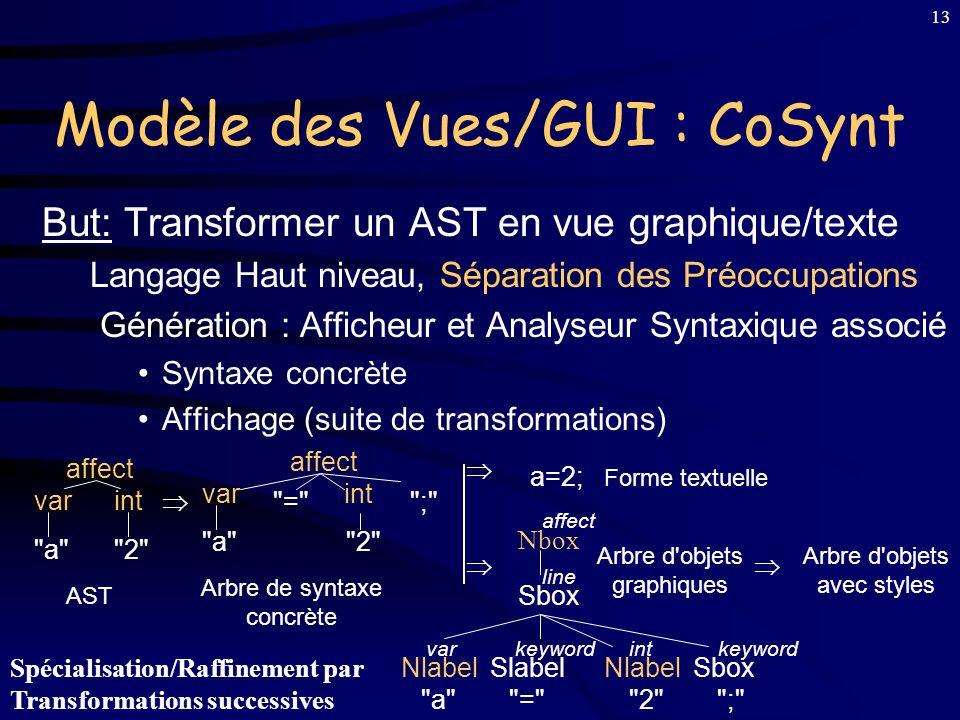 12 Syntaxe abstraite versus DTD, XML Schema Analogies –Constructeurs = Eléments, Attributs = Attributs –Types certaines Entités paramètres, choix, élé