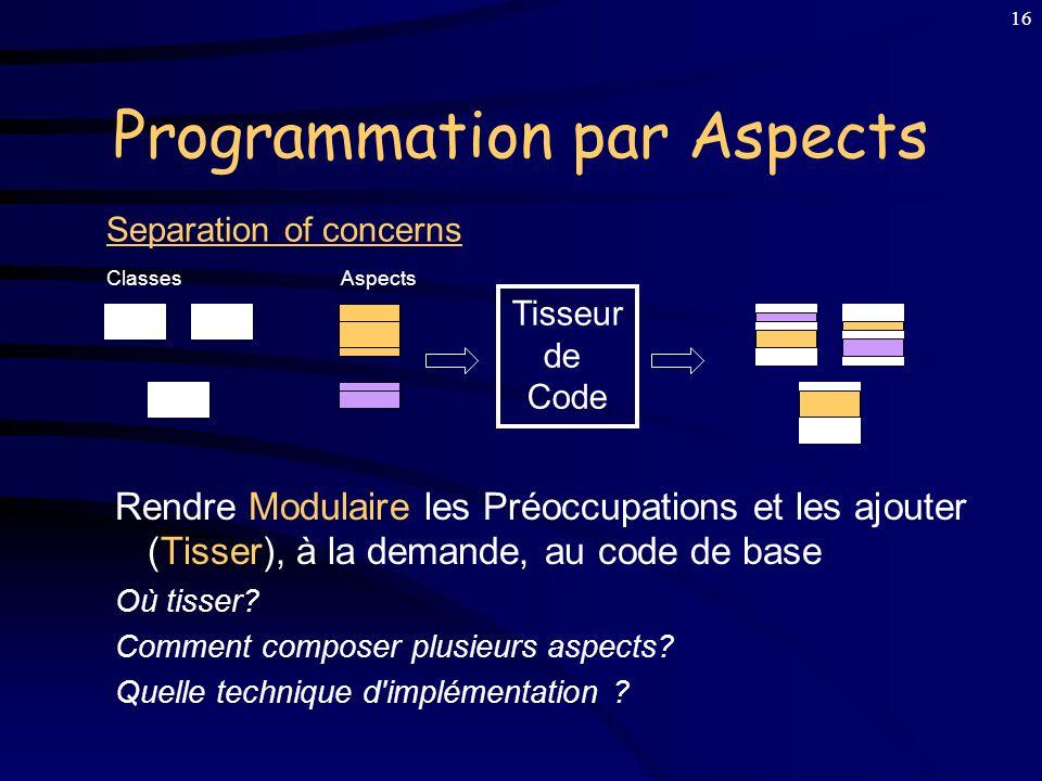 15 Plan SujetOutils Syntaxiques Outils Sémantiques ArchitectureConclusion AbSynt Passerelles DTD XML Schema CoSynt AOP Visiteur Visiteurs configurable