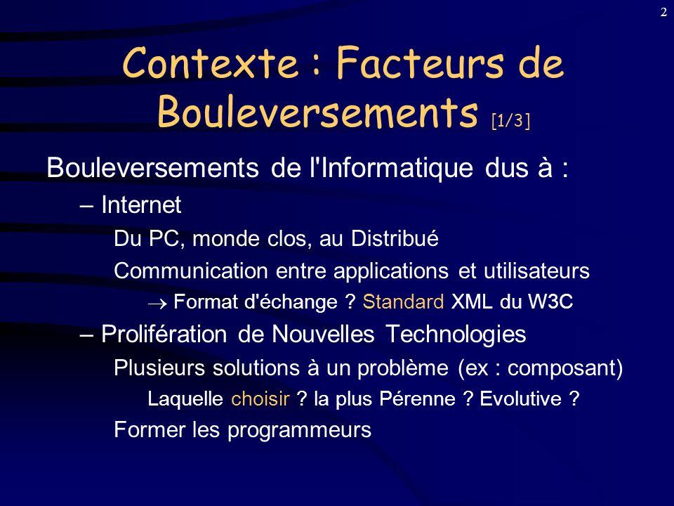 12 Syntaxe abstraite versus DTD, XML Schema Analogies –Constructeurs = Eléments, Attributs = Attributs –Types certaines Entités paramètres, choix, éléments substituables ( notion type de XML Schema car modèle de contenu) Différences/Difficultés –Notions de fils optionnels/tableaux –Descriptions EBNF : modèle de contenu parfois trop complexe Perte d informations de structure el(T1 f1, T2[] f2); avec T1=op1; et T2= op2, op3, op4, op5, op6; Exemple