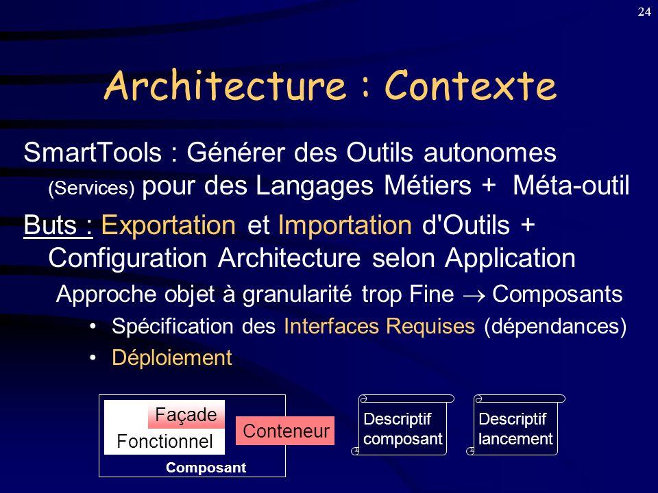 23 SujetOutils Syntaxiques Outils Sémantiques ArchitectureConclusion AbSynt Passerelles DTD XML Schema CoSynt AOP Visiteur Visiteurs configurables Vis