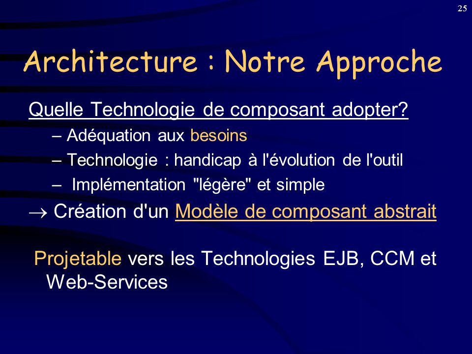 24 Architecture : Contexte SmartTools : Générer des Outils autonomes (Services) pour des Langages Métiers + Méta-outil Buts : Exportation et Importati