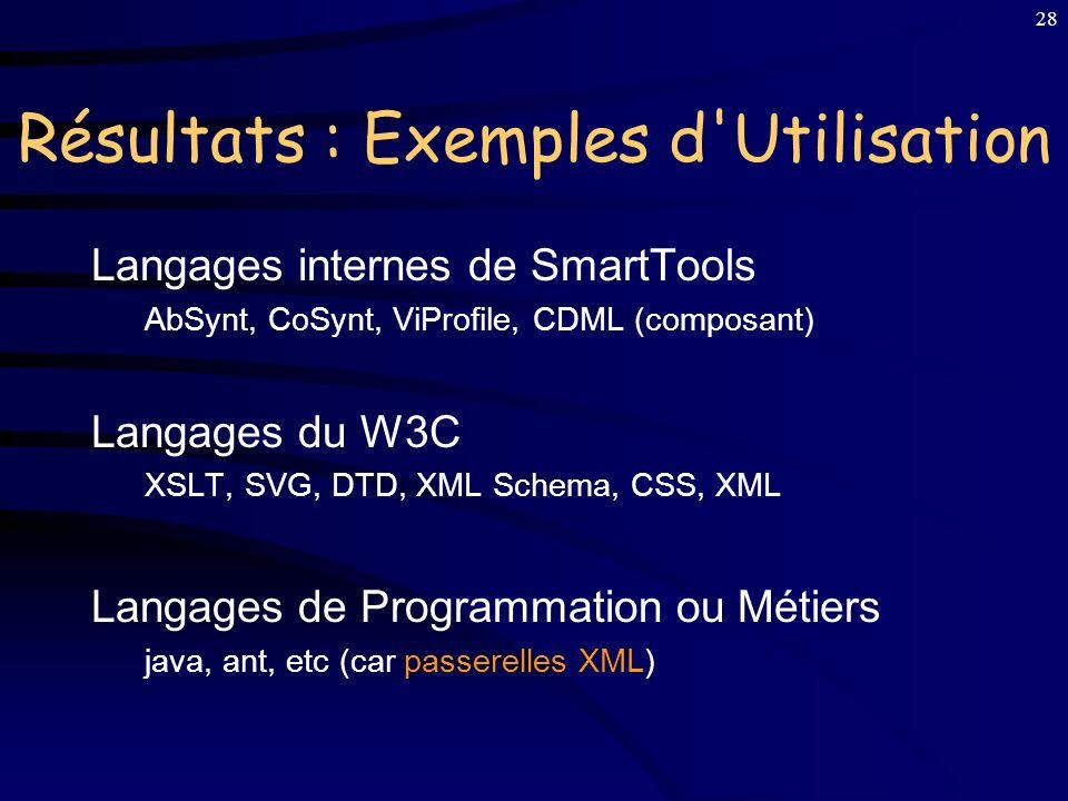 27 SujetOutils Syntaxiques Outils Sémantiques ArchitectureConclusion AbSynt Passerelles DTD XML Schema CoSynt AOP Visiteur Visiteurs configurables Vis