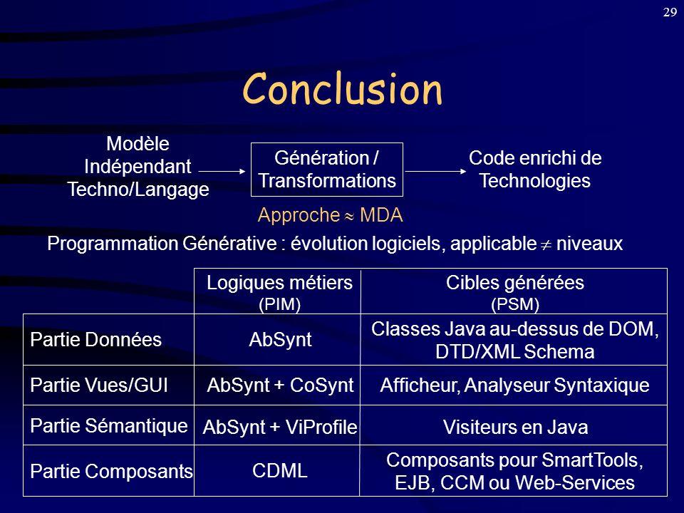 28 Résultats : Exemples d'Utilisation Langages internes de SmartTools AbSynt, CoSynt, ViProfile, CDML (composant) Langages du W3C XSLT, SVG, DTD, XML