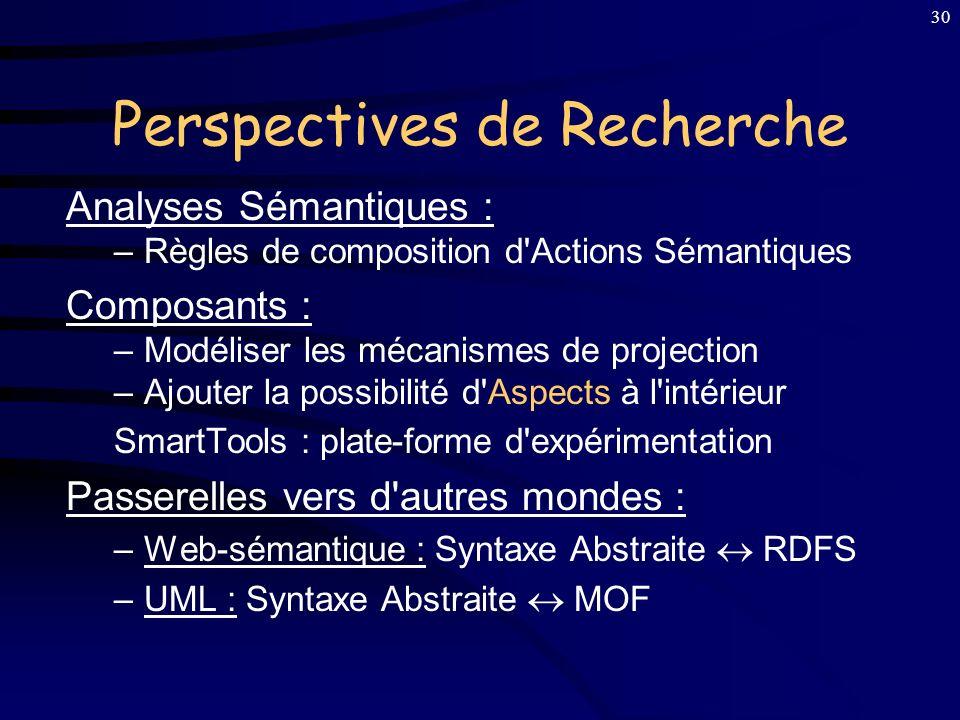 29 Conclusion Partie DonnéesAbSynt Logiques métiers (PIM) Cibles générées (PSM) Classes Java au-dessus de DOM, DTD/XML Schema Partie Vues/GUIAbSynt +
