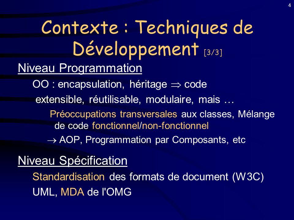 4 Contexte : Techniques de Développement [3/3] Niveau Programmation OO : encapsulation, héritage code extensible, réutilisable, modulaire, mais … Préoccupations transversales aux classes, Mélange de code fonctionnel/non-fonctionnel AOP, Programmation par Composants, etc Niveau Spécification Standardisation des formats de document (W3C) UML, MDA de l OMG