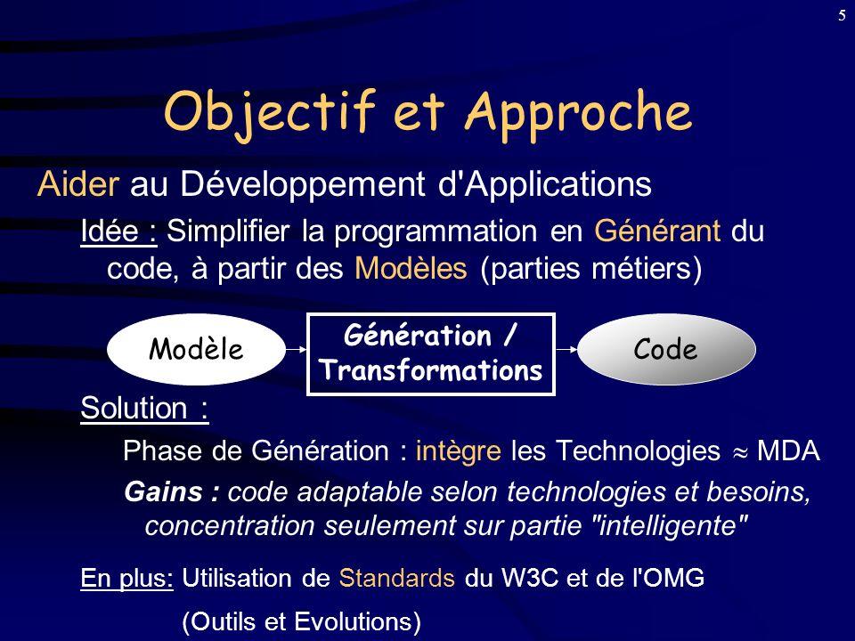 5 Objectif et Approche Aider au Développement d Applications Idée : Simplifier la programmation en Générant du code, à partir des Modèles (parties métiers) Solution : Phase de Génération : intègre les Technologies MDA Gains : code adaptable selon technologies et besoins, concentration seulement sur partie intelligente En plus: Utilisation de Standards du W3C et de l OMG (Outils et Evolutions) Génération / Transformations CodeModèle