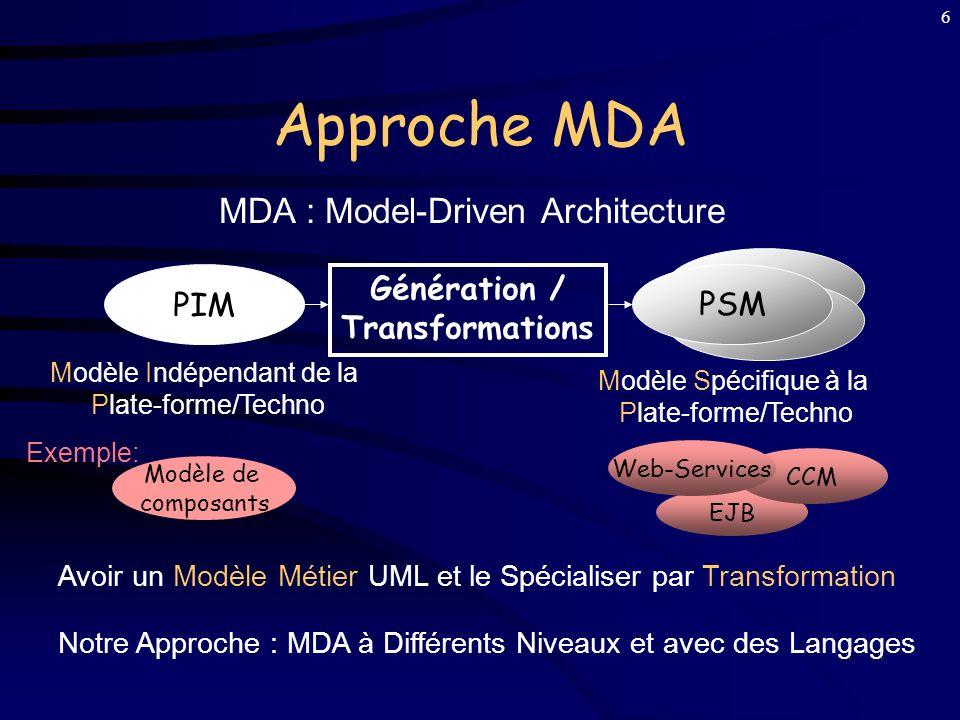 6 Approche MDA MDA : Model-Driven Architecture Modèle Indépendant de la Plate-forme/Techno Modèle Spécifique à la Plate-forme/Techno Avoir un Modèle Métier UML et le Spécialiser par Transformation Notre Approche : MDA à Différents Niveaux et avec des Langages EJB Modèle de composants CCM Web-Services Génération / Transformations PIM Exemple: PSM