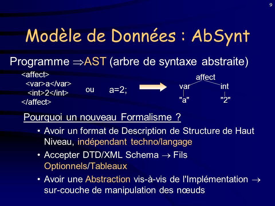 9 Modèle de Données : AbSynt Programme AST (arbre de syntaxe abstraite) Pourquoi un nouveau Formalisme .