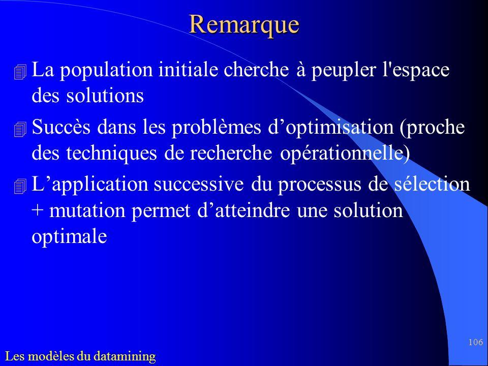 106 4 La population initiale cherche à peupler l'espace des solutions 4 Succès dans les problèmes doptimisation (proche des techniques de recherche op