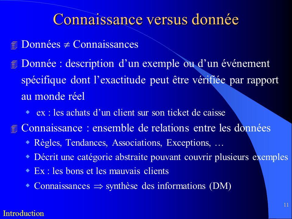 11 Connaissance versus donnée 4 Données Connaissances 4 Donnée : description dun exemple ou dun événement spécifique dont lexactitude peut être vérifi