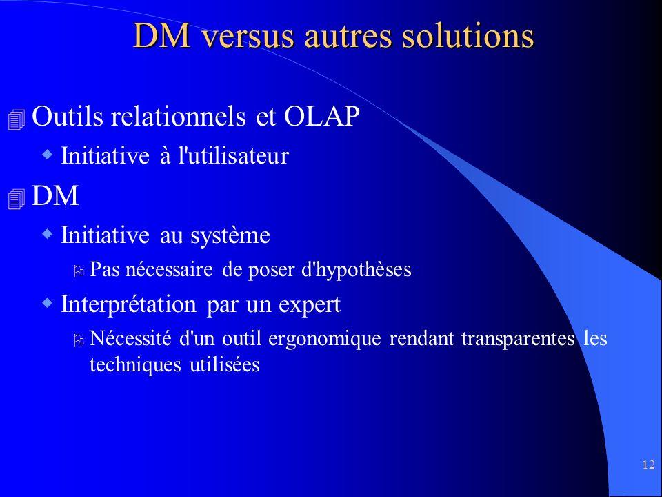 12 DM versus autres solutions 4 Outils relationnels et OLAP Initiative à l'utilisateur 4 DM Initiative au système O Pas nécessaire de poser d'hypothès