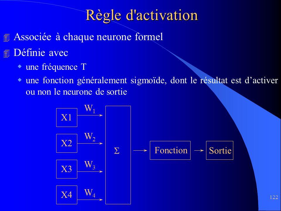 122 Règle d'activation 4 Associée à chaque neurone formel 4 Définie avec une fréquence T une fonction généralement sigmoïde, dont le résultat est dact