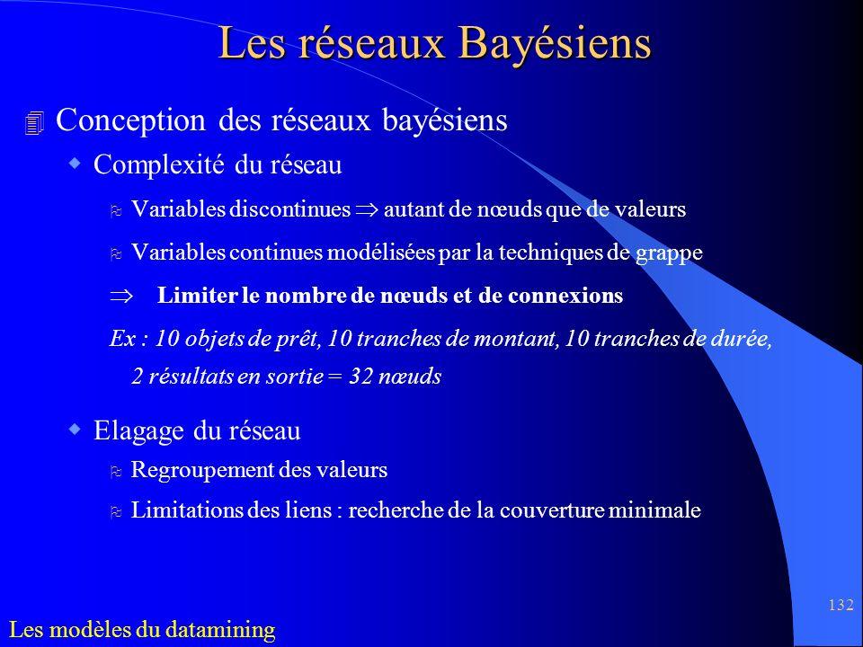 132 Les réseaux Bayésiens 4 Conception des réseaux bayésiens Complexité du réseau Variables discontinues autant de nœuds que de valeurs O Variables co