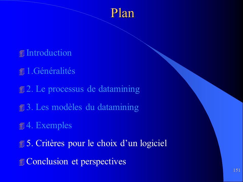 151Plan 4 Introduction 4 1.Généralités 4 2. Le processus de datamining 4 3. Les modèles du datamining 4 4. Exemples 4 5. Critères pour le choix dun lo