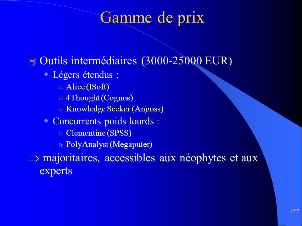 155 Gamme de prix 4 Outils intermédiaires (3000-25000 EUR) Légers étendus : O Alice (ISoft) O 4Thought (Cognos) O Knowledge Seeker (Angoss) Concurrent