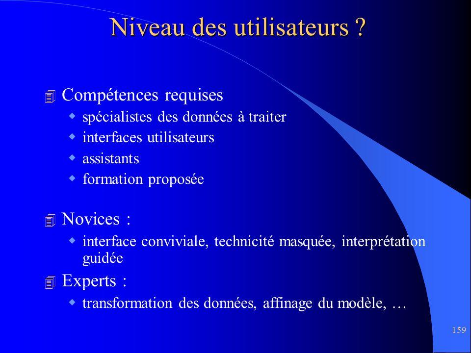 159 Niveau des utilisateurs ? 4 Compétences requises spécialistes des données à traiter interfaces utilisateurs assistants formation proposée 4 Novice