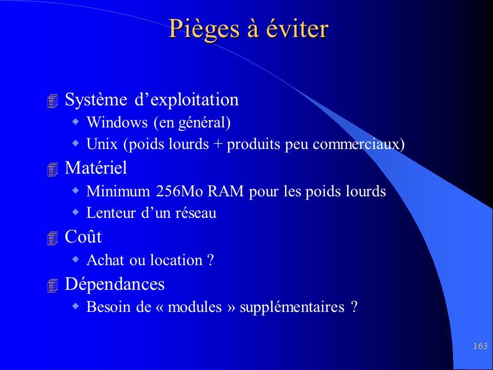 163 Pièges à éviter 4 Système dexploitation Windows (en général) Unix (poids lourds + produits peu commerciaux) 4 Matériel Minimum 256Mo RAM pour les