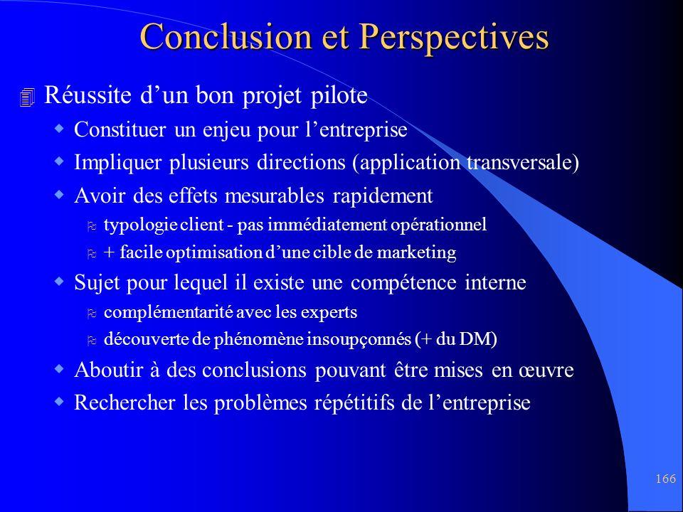166 Conclusion et Perspectives 4 Réussite dun bon projet pilote Constituer un enjeu pour lentreprise Impliquer plusieurs directions (application trans