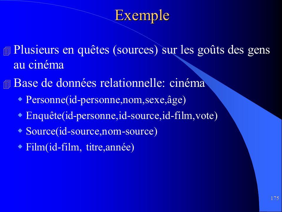 175Exemple 4 Plusieurs en quêtes (sources) sur les goûts des gens au cinéma 4 Base de données relationnelle: cinéma Personne(id-personne,nom,sexe,âge)
