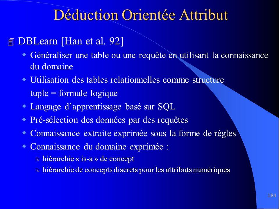 184 Déduction Orientée Attribut 4 DBLearn [Han et al. 92] Généraliser une table ou une requête en utilisant la connaissance du domaine Utilisation des