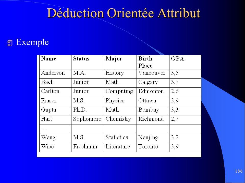 186 Déduction Orientée Attribut 4 Exemple