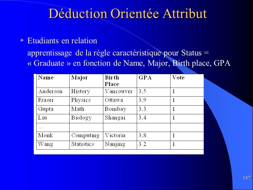 187 Déduction Orientée Attribut Etudiants en relation apprentissage de la règle caractéristique pour Status = « Graduate » en fonction de Name, Major,