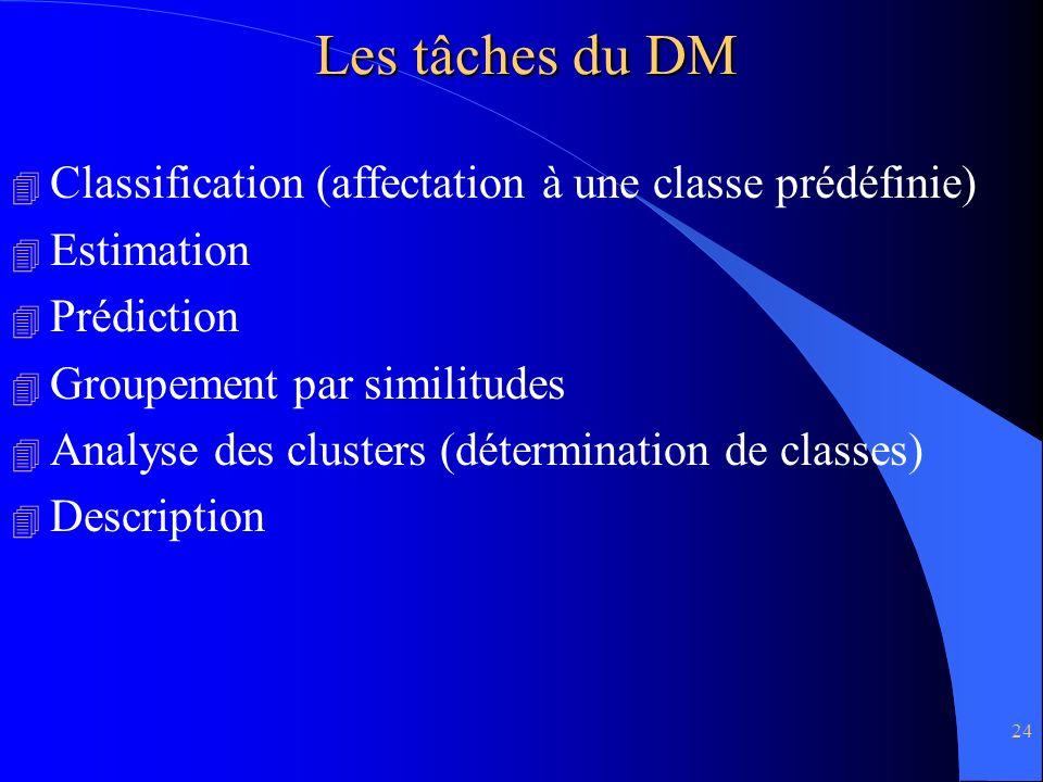 24 Les tâches du DM 4 Classification (affectation à une classe prédéfinie) 4 Estimation 4 Prédiction 4 Groupement par similitudes 4 Analyse des cluste