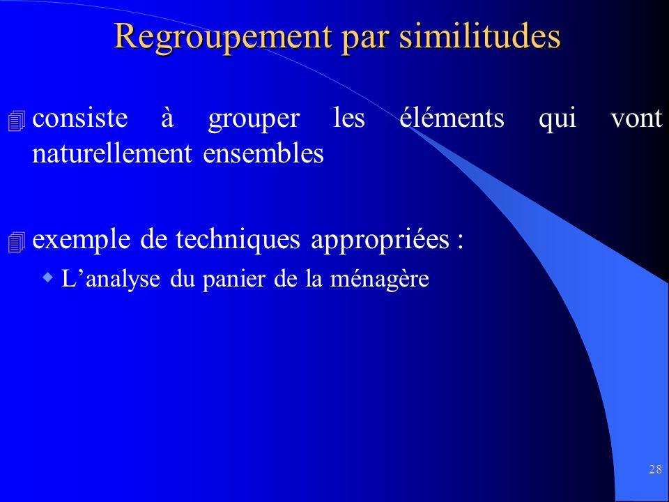 28 Regroupement par similitudes 4 consiste à grouper les éléments qui vont naturellement ensembles 4 exemple de techniques appropriées : Lanalyse du p