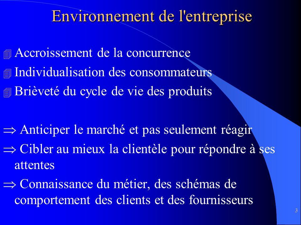 3 Environnement de l'entreprise 4 Accroissement de la concurrence 4 Individualisation des consommateurs 4 Brièveté du cycle de vie des produits Antici