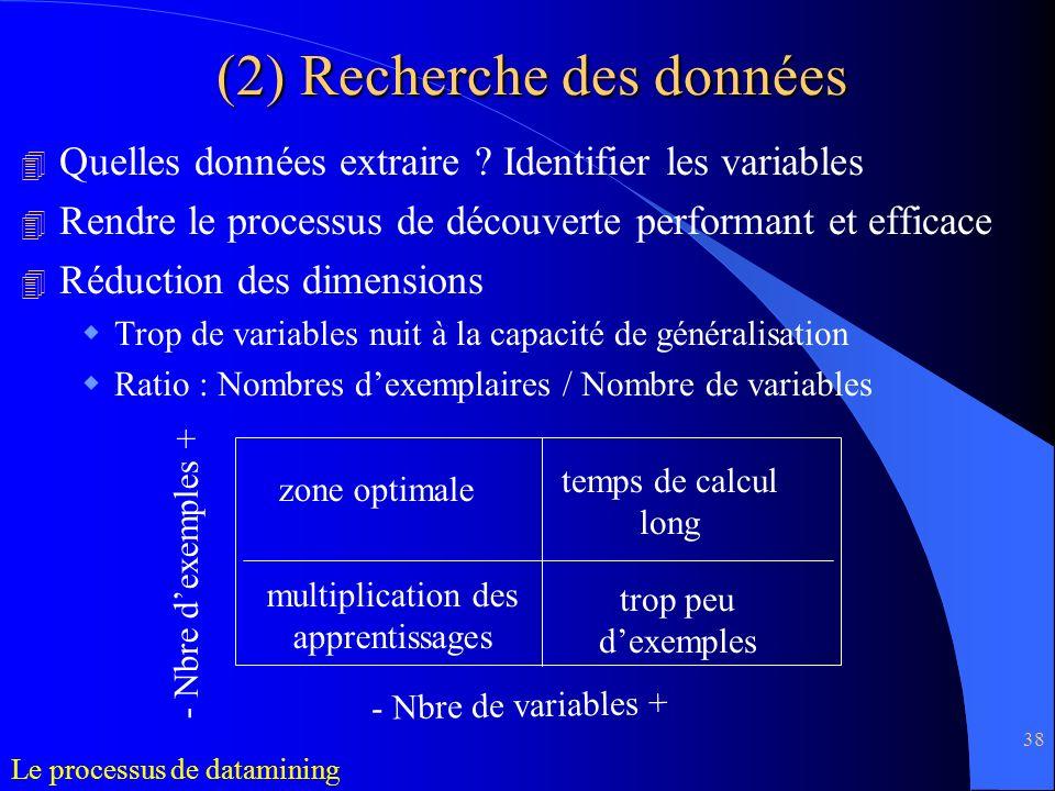 38 (2) Recherche des données 4 Quelles données extraire ? Identifier les variables 4 Rendre le processus de découverte performant et efficace 4 Réduct
