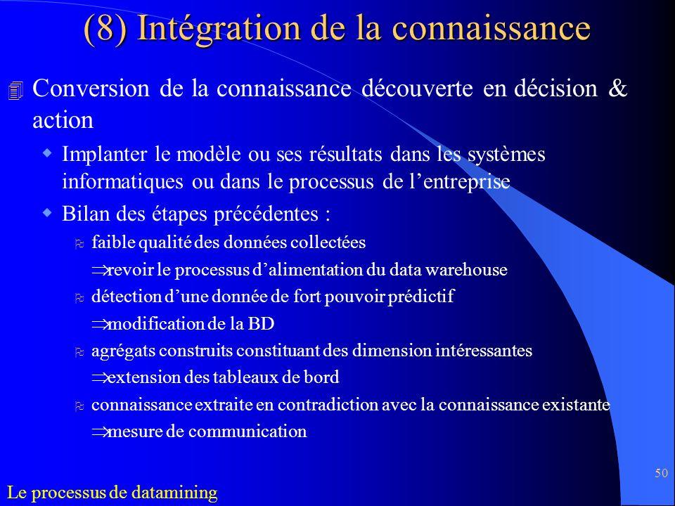 50 4 Conversion de la connaissance découverte en décision & action Implanter le modèle ou ses résultats dans les systèmes informatiques ou dans le pro
