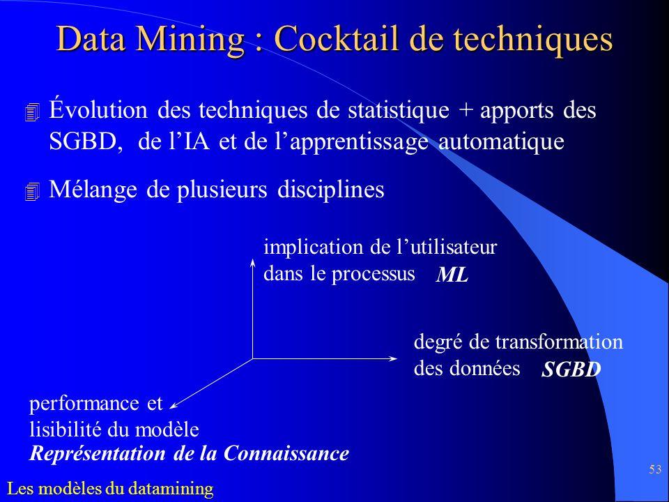 53 Data Mining : Cocktail de techniques 4 Évolution des techniques de statistique + apports des SGBD, de lIA et de lapprentissage automatique 4 Mélang