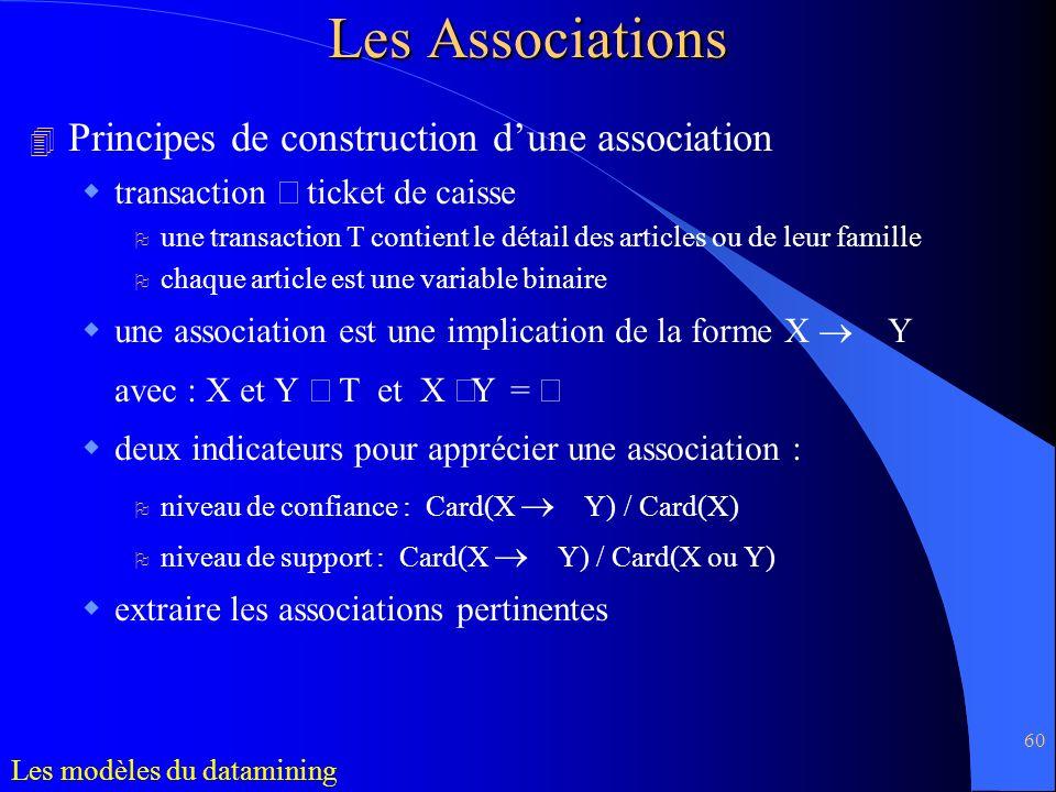60 4 Principes de construction dune association transaction ticket de caisse O une transaction T contient le détail des articles ou de leur famille O