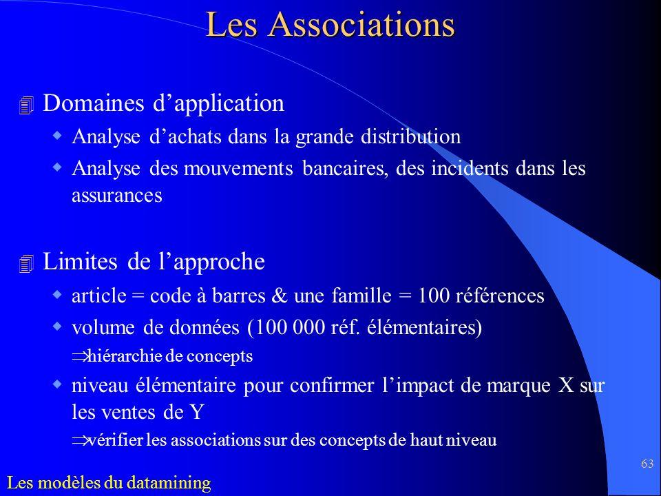 63 4 Domaines dapplication Analyse dachats dans la grande distribution Analyse des mouvements bancaires, des incidents dans les assurances 4 Limites d