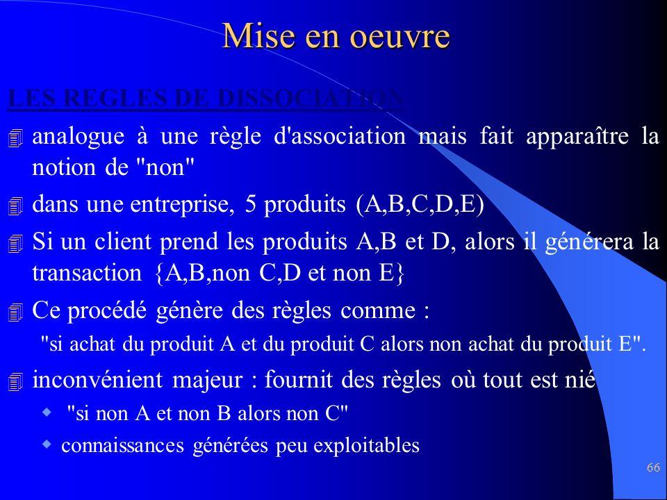 66 Mise en oeuvre LES REGLES DE DISSOCIATION 4 analogue à une règle d'association mais fait apparaître la notion de