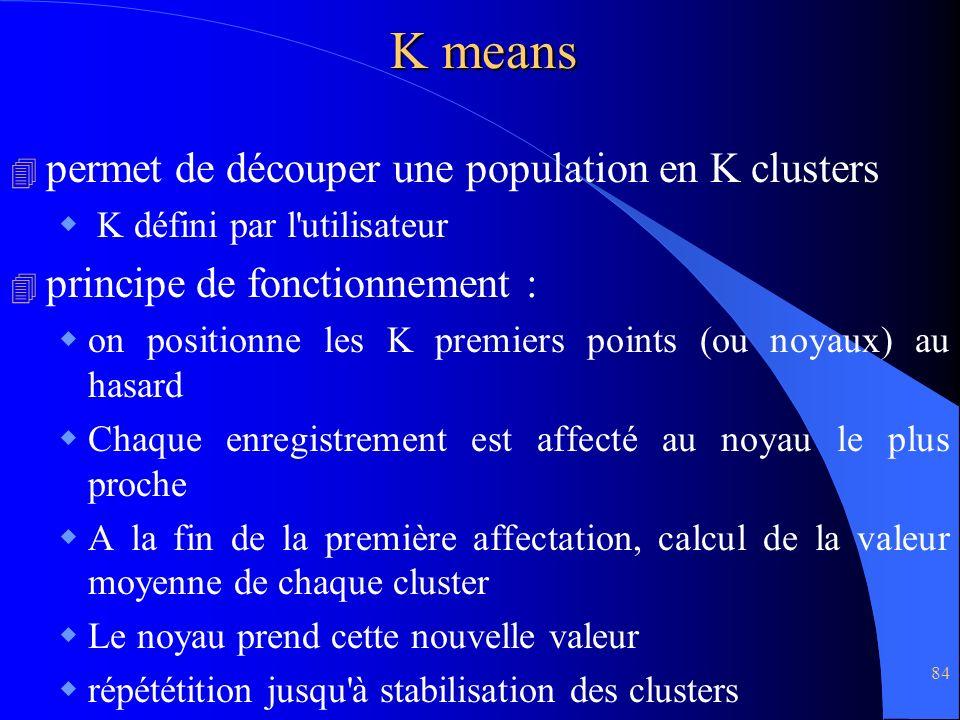 84 K means 4 permet de découper une population en K clusters K défini par l'utilisateur 4 principe de fonctionnement : on positionne les K premiers po
