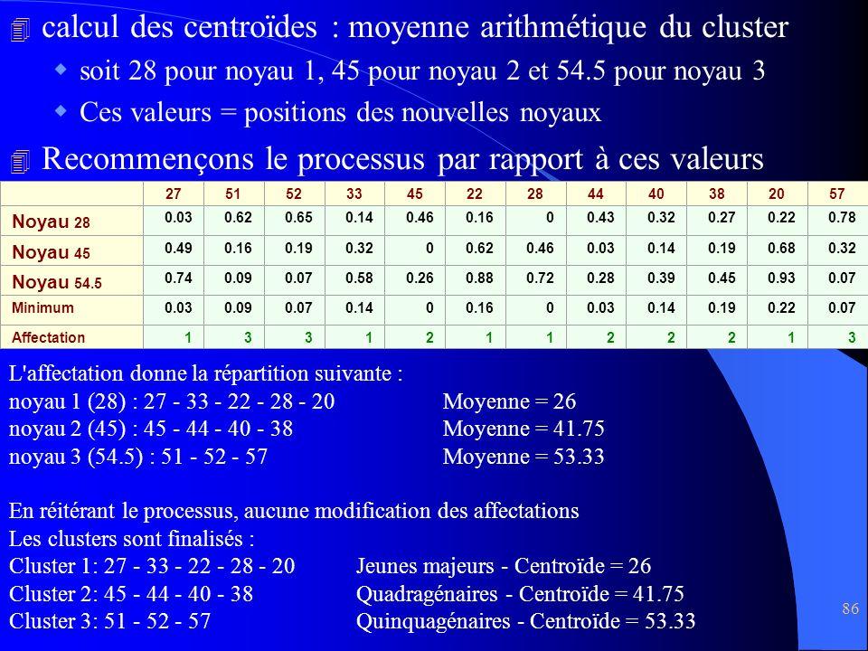 86 4 calcul des centroïdes : moyenne arithmétique du cluster soit 28 pour noyau 1, 45 pour noyau 2 et 54.5 pour noyau 3 Ces valeurs = positions des no