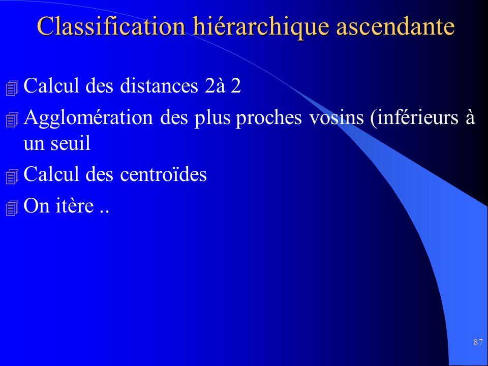 87 Classification hiérarchique ascendante 4 Calcul des distances 2à 2 4 Agglomération des plus proches vosins (inférieurs à un seuil 4 Calcul des cent